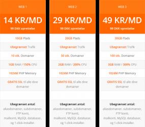 Priser på de danske webhoteller på SSD harddiske