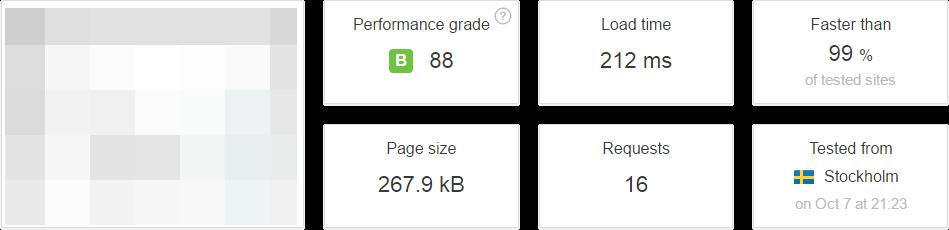 UnoEuro hastighed på vores WordPress hjemmeside - Efter optimering