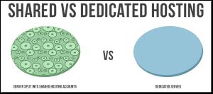 webhotel-vs-dedikeret